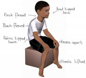 How W Sitting Affects Your Child S Sitting On A Chair